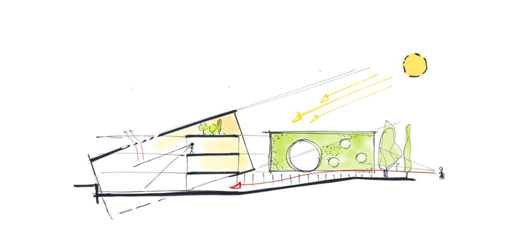 Sustainable and Bioclimatic Architecture Firm